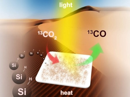 creating energy from CO2